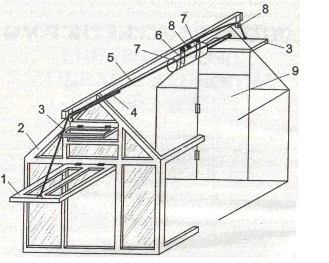 Вентиляция в инкубаторе своими руками